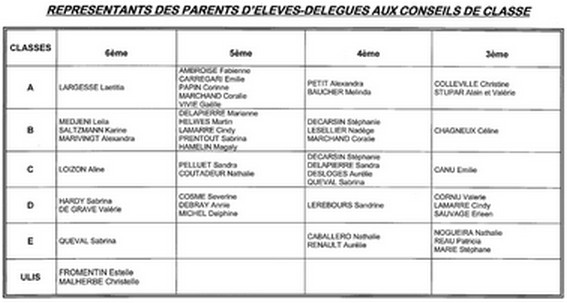 Parents_d_eleves_aux_conseils_de_classes.jpg